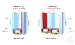 Illustration technique triple vitrage