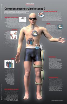 L'homme Bionique en images de synthèse