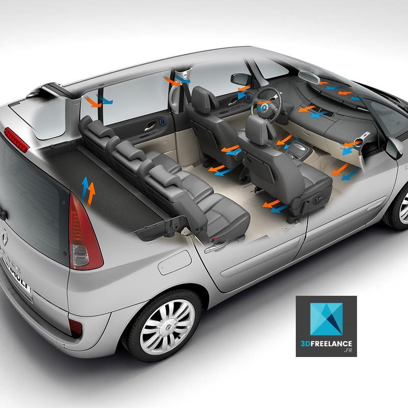 Illustrations 3D Renault Espace Climatisation